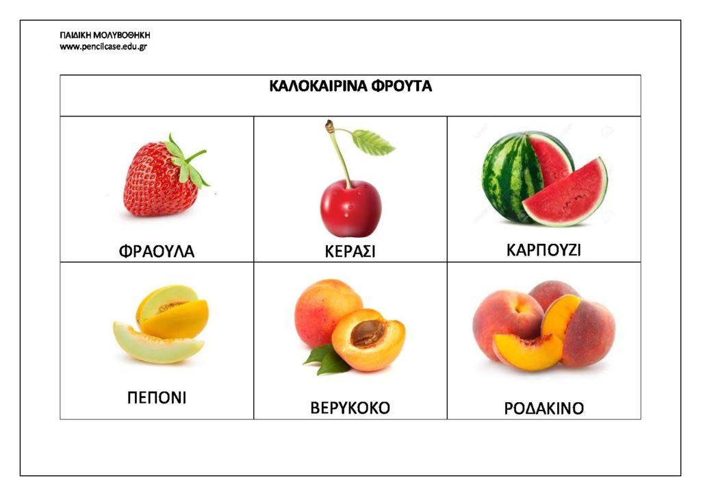 abf5b269648 Τα φρούτα του καλοκαιριού – πίνακας αναφοράς (ΔΩΡΕΑΝ εκτύπωση)